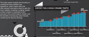 content-for-seo-infographic