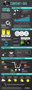 infographic-content-for-seo-sputnik-design-london