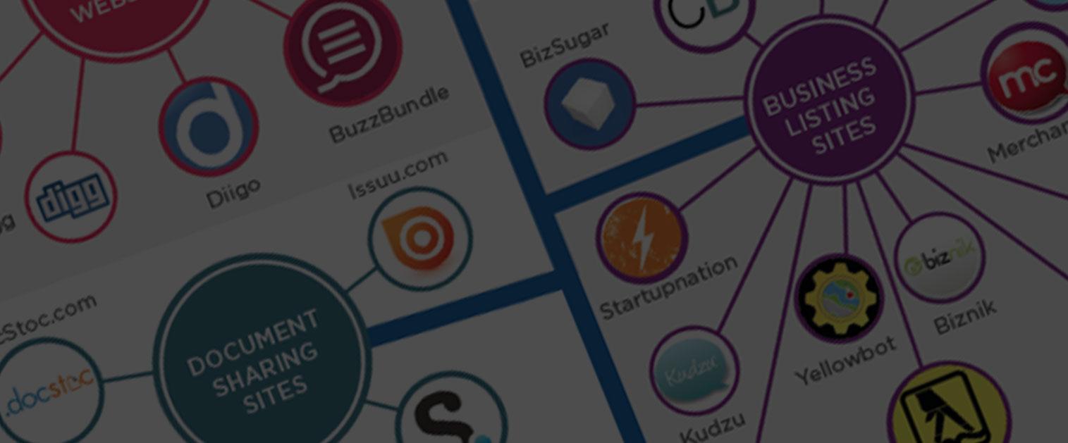 SEO-Content-marketing-infographic